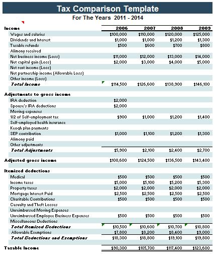 Tax Comparison Template Microsoft Excel Templates